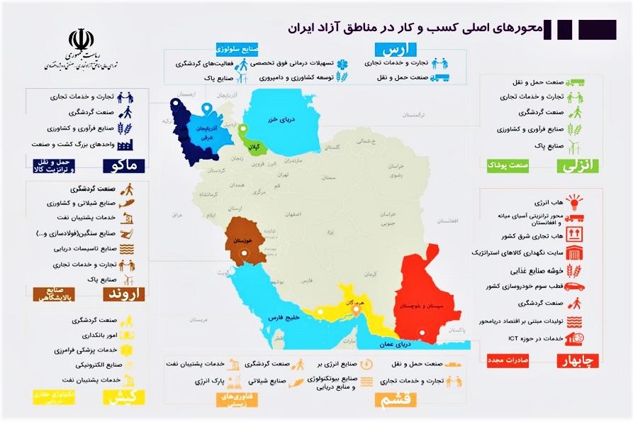 محورهای-اصلی-کسب-و-کار-در-مناطق-آزاد-ایران