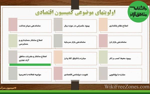 اصلاح ساختار مقررات مناطق آزاد تجاری در اولویت کمیسیون اقتصادی مجلس شورای اسلامی