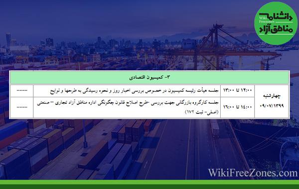 ادامه بررسی طرح اصلاح قانون چگونگی اداره مناطق آزاد در برنامه هفته جاری کمیسیون اقتصادی مجلس